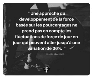 table pourcentage musculation